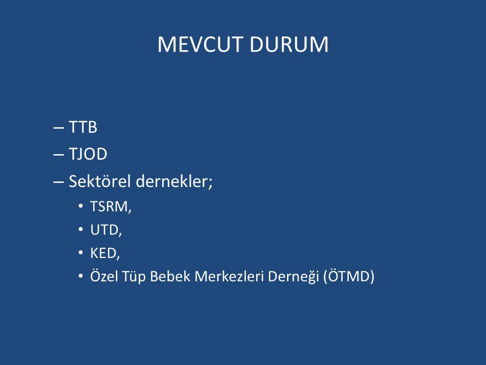 MEVCUT DURUM TTB TJOD Sektörel dernekler; TSRM, UTD, KED,