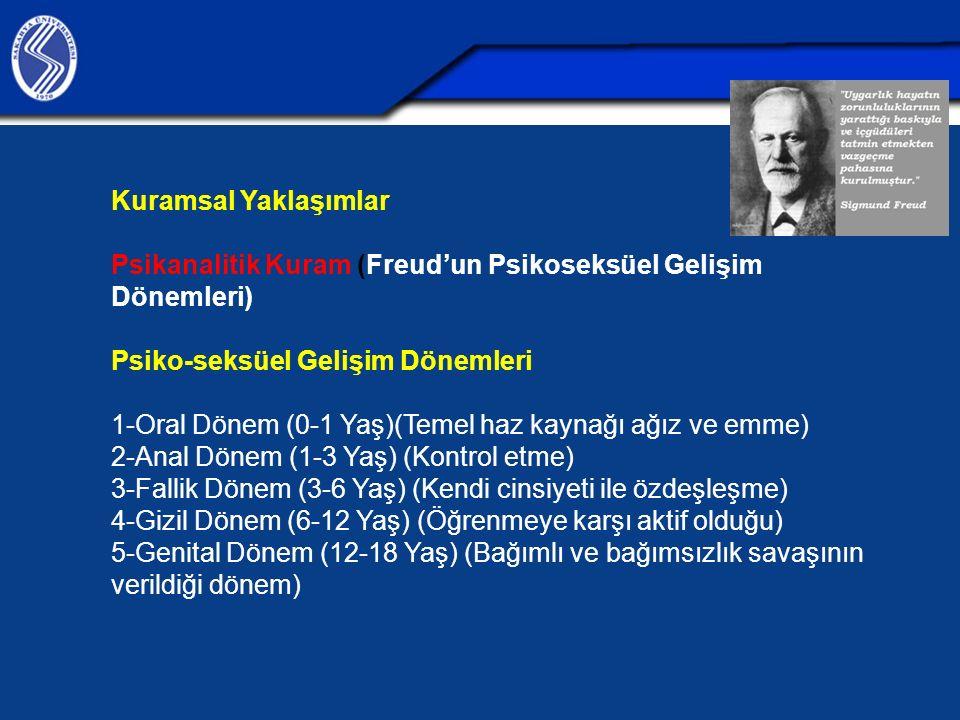 Psikanalitik Kuram (Freud'un Psikoseksüel Gelişim Dönemleri)
