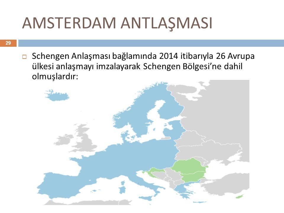 AMSTERDAM ANTLAŞMASI Schengen Anlaşması bağlamında 2014 itibarıyla 26 Avrupa ülkesi anlaşmayı imzalayarak Schengen Bölgesi'ne dahil olmuşlardır: