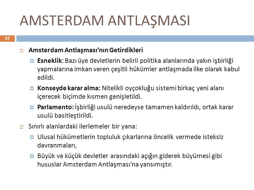 AMSTERDAM ANTLAŞMASI Amsterdam Antlaşması'nın Getirdikleri