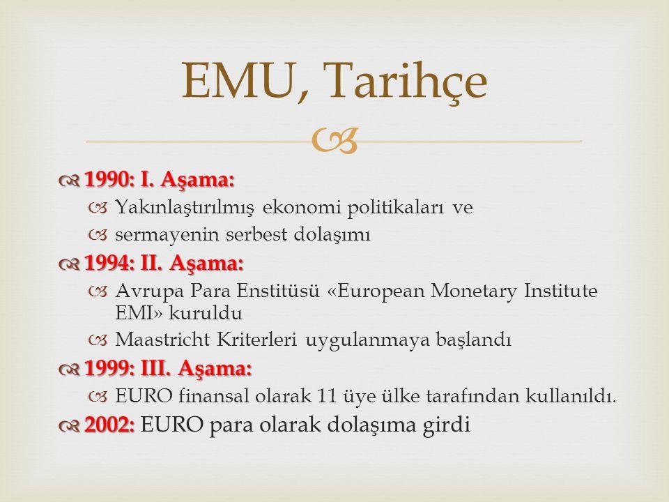 EMU, Tarihçe 1990: I. Aşama: 1994: II. Aşama: 1999: III. Aşama:
