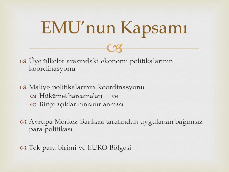 EMU'nun Kapsamı Üye ülkeler arasındaki ekonomi politikalarının koordinasyonu. Maliye politikalarının koordinasyonu.