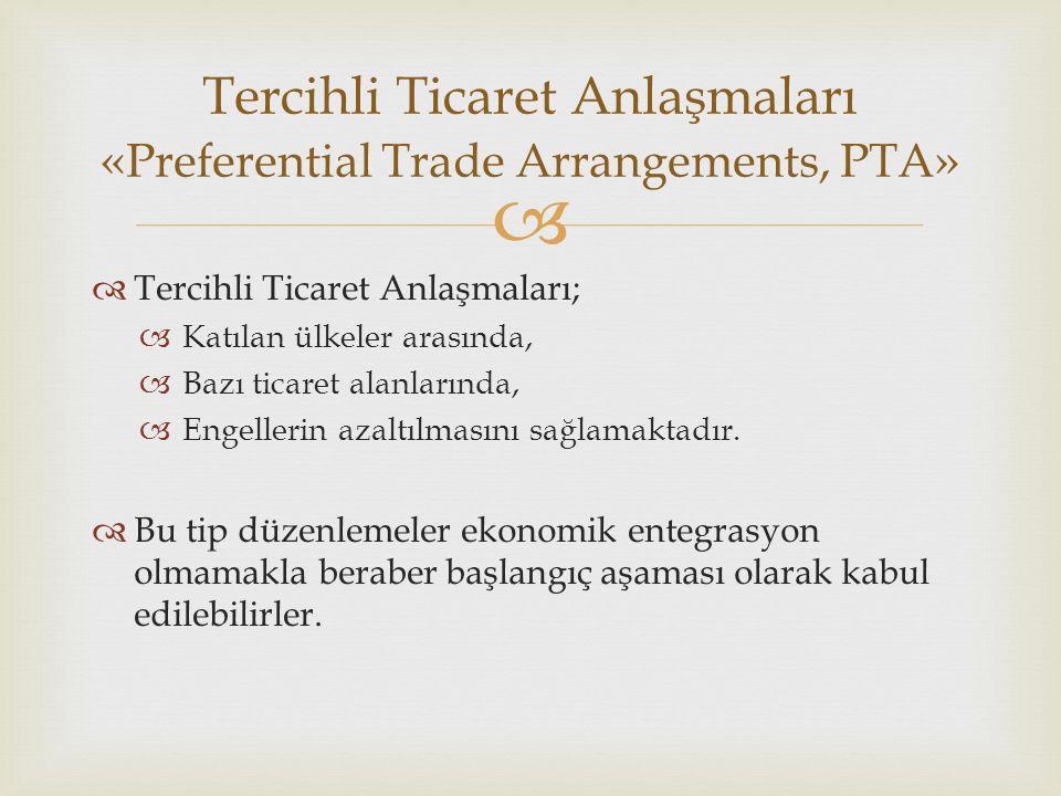 Tercihli Ticaret Anlaşmaları «Preferential Trade Arrangements, PTA»