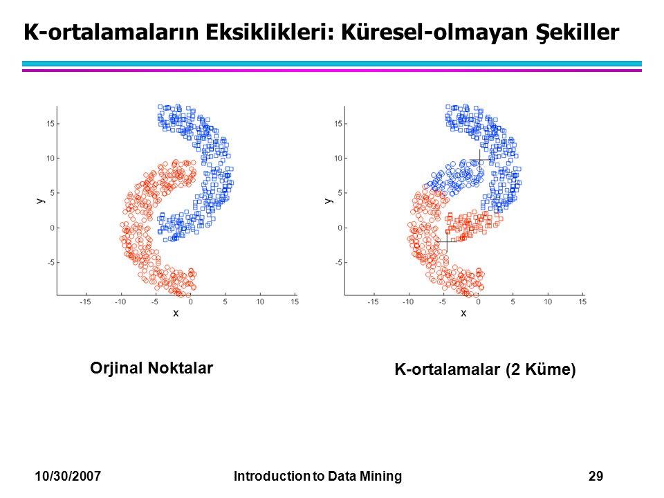 K-ortalamaların Eksiklikleri: Küresel-olmayan Şekiller