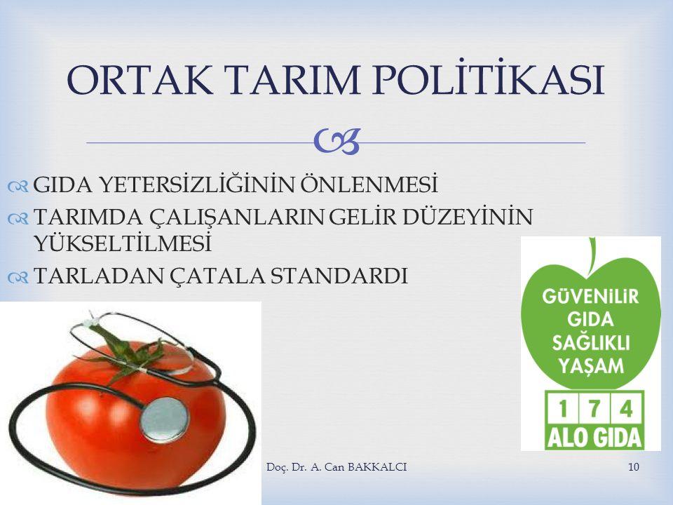 ORTAK TARIM POLİTİKASI
