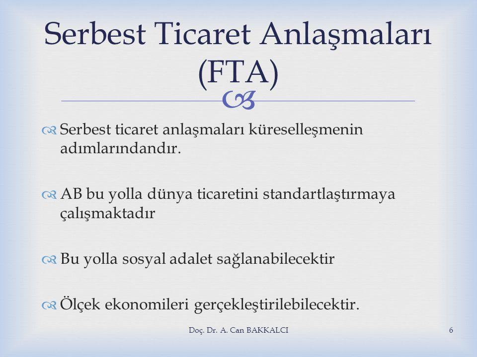 Serbest Ticaret Anlaşmaları (FTA)