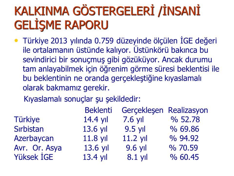 KALKINMA GÖSTERGELERİ /İNSANİ GELİŞME RAPORU