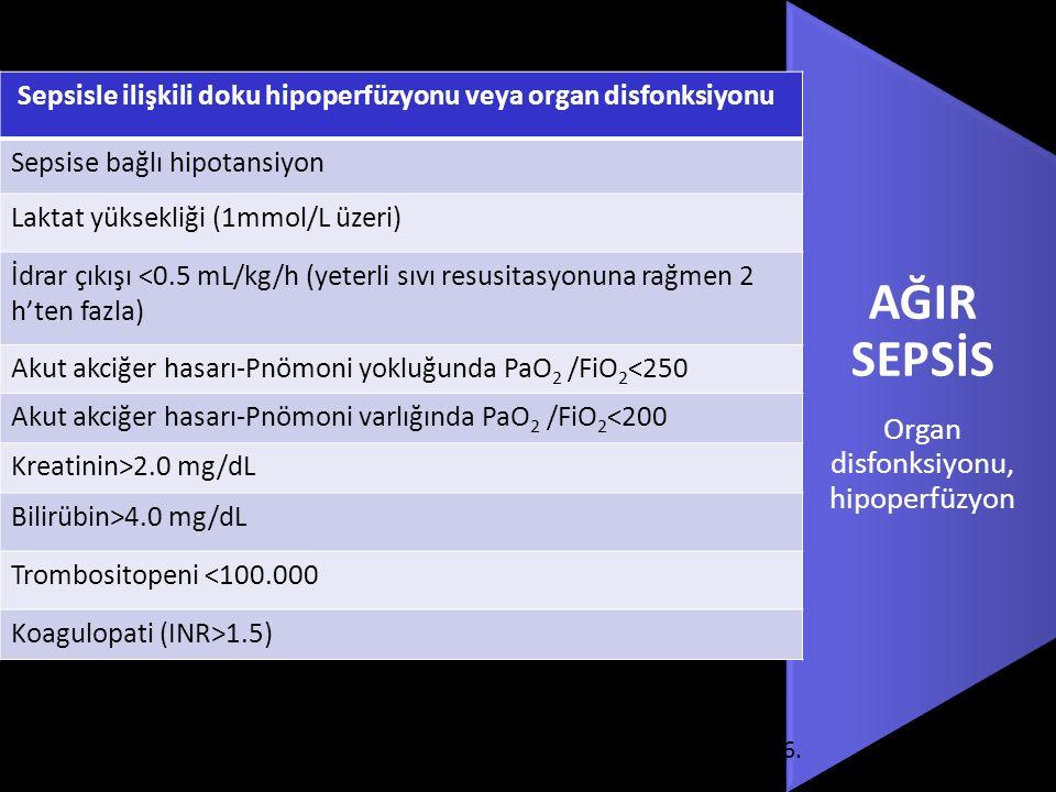 Organ disfonksiyonu, hipoperfüzyon