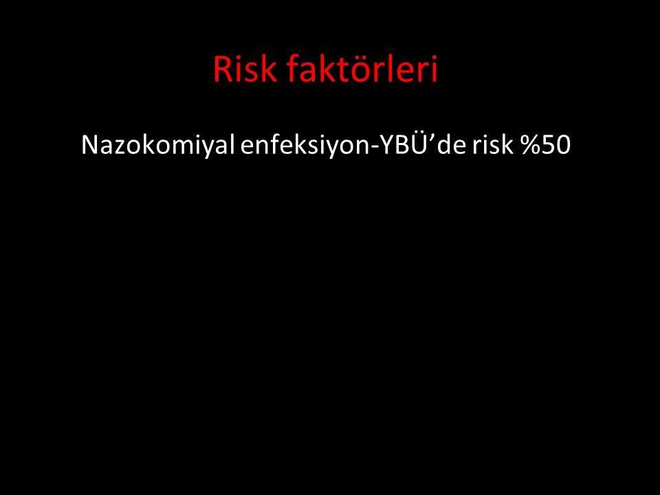 Nazokomiyal enfeksiyon-YBÜ'de risk %50