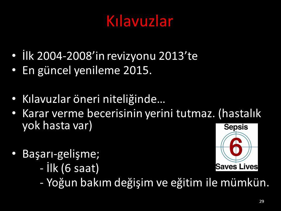 Kılavuzlar İlk 2004-2008'in revizyonu 2013'te En güncel yenileme 2015.