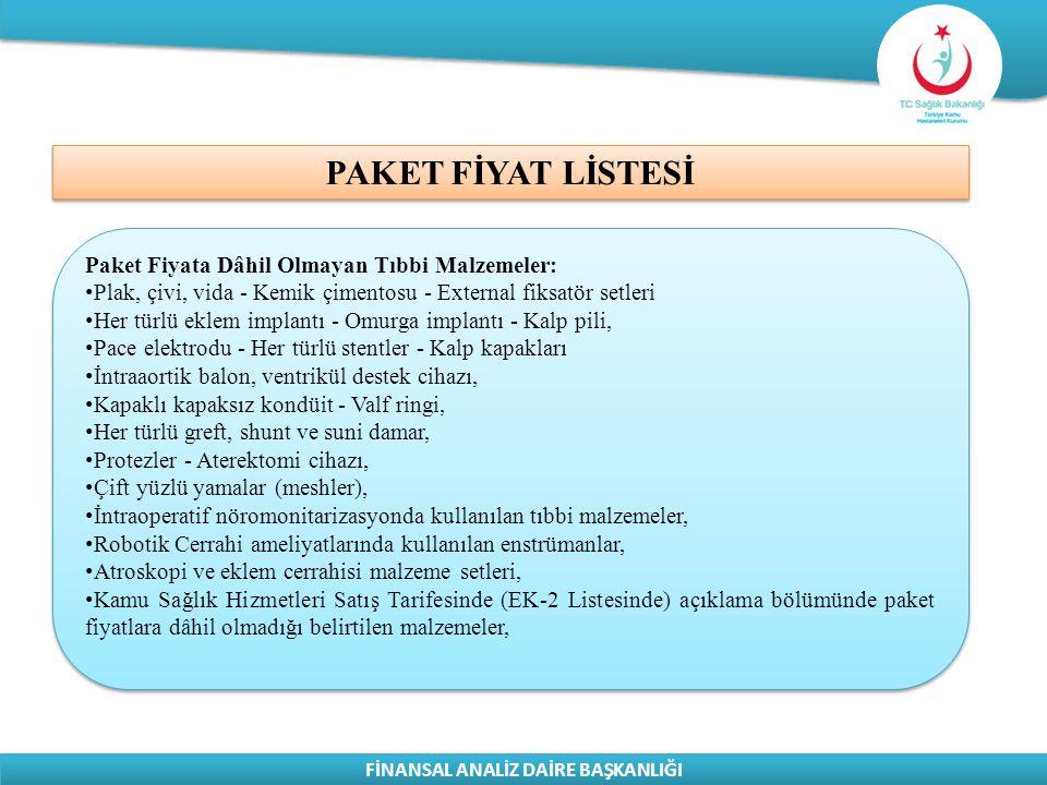 FATURALANDIRMA REHBERİ (ALGORİTMALAR) Sağlık Tesisleri İçin