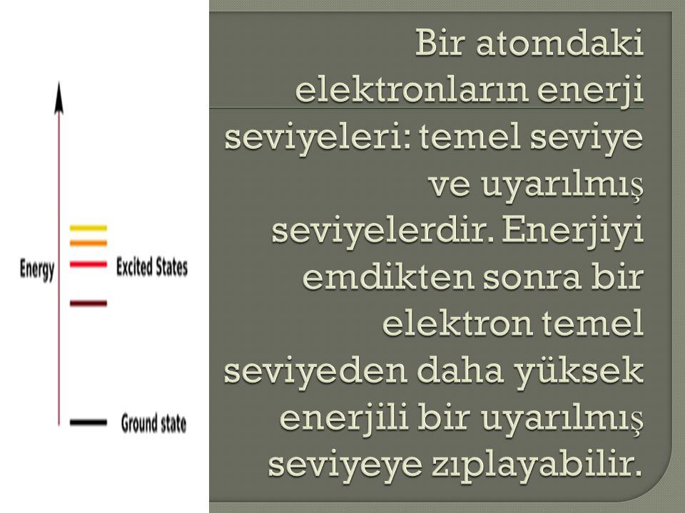 Bir atomdaki elektronların enerji seviyeleri: temel seviye ve uyarılmış seviyelerdir.