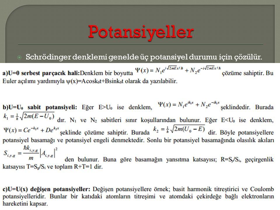 Potansiyeller Schrödinger denklemi genelde üç potansiyel durumu için çözülür.