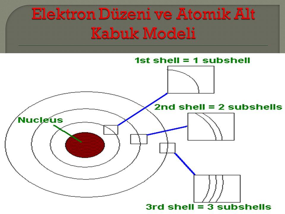 Elektron Düzeni ve Atomik Alt Kabuk Modeli