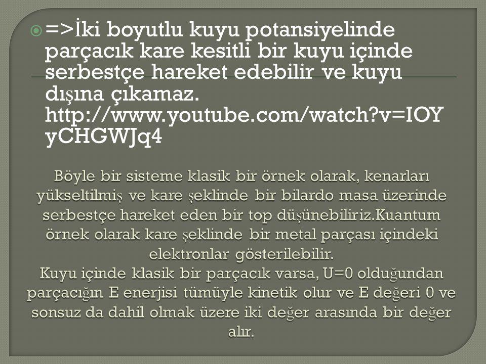 =>İki boyutlu kuyu potansiyelinde parçacık kare kesitli bir kuyu içinde serbestçe hareket edebilir ve kuyu dışına çıkamaz. http://www.youtube.com/watch v=IOYyCHGWJq4