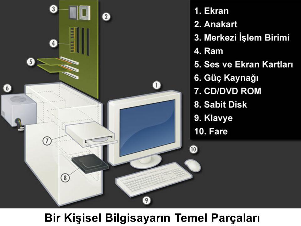 Bir Kişisel Bilgisayarın Temel Parçaları