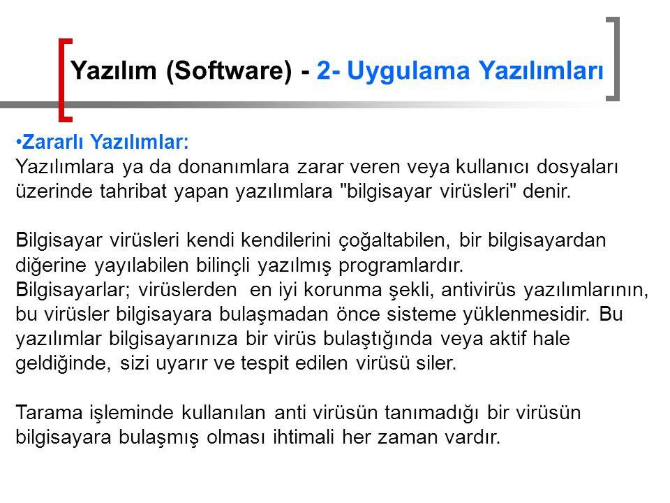 Yazılım (Software) - 2- Uygulama Yazılımları