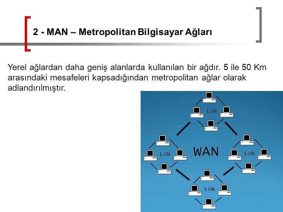 2 - MAN – Metropolitan Bilgisayar Ağları