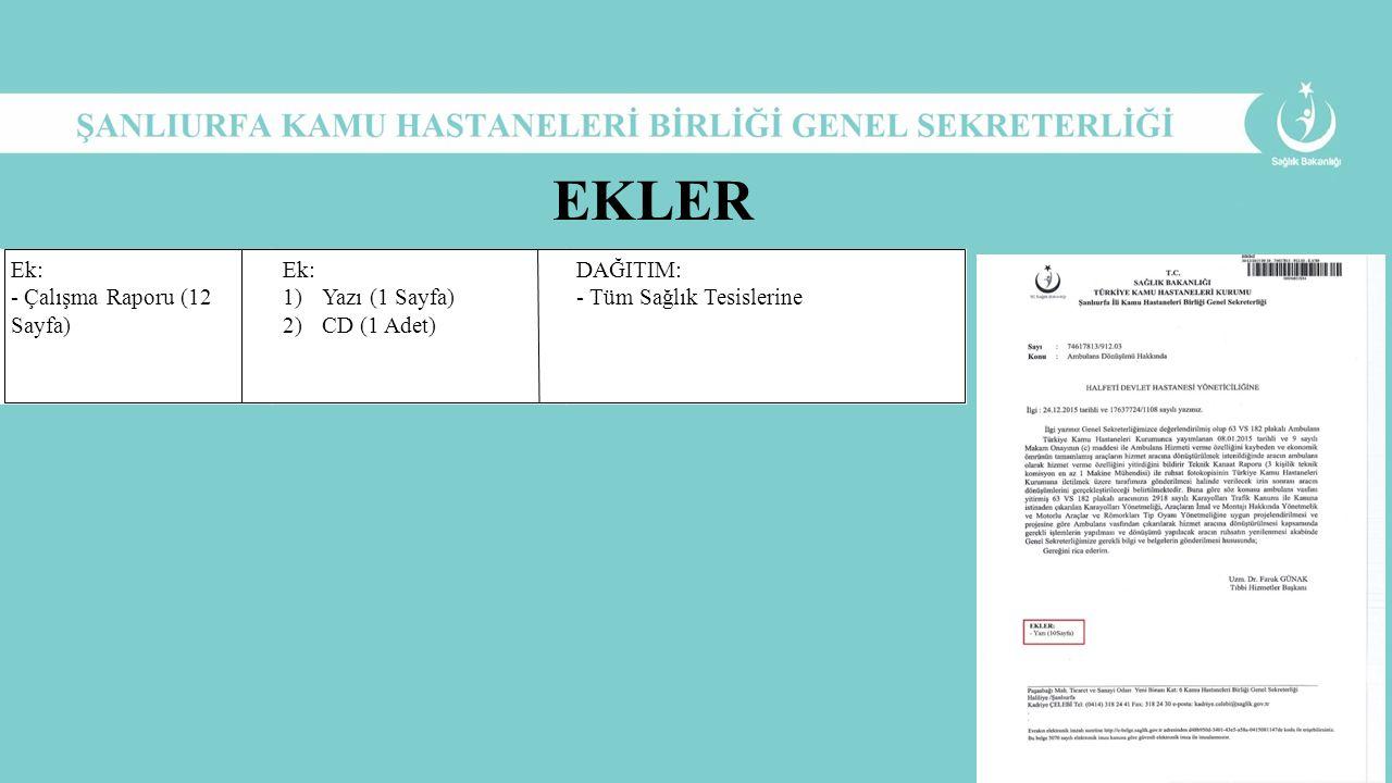 EKLER Ek: - Çalışma Raporu (12 Sayfa) Yazı (1 Sayfa) CD (1 Adet)