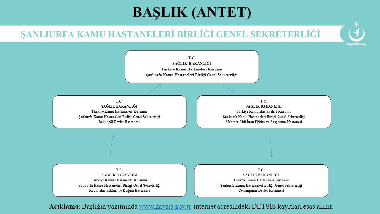 BAŞLIK (ANTET) T.C. SAĞLIK BAKANLIĞI. Türkiye Kamu Hastaneleri Kurumu. Şanlıurfa Kamu Hastaneleri Birliği Genel Sekreterliği.