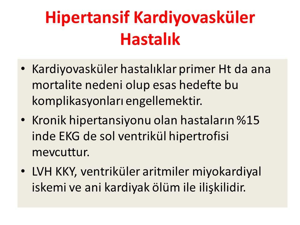 Hipertansif Kardiyovasküler Hastalık