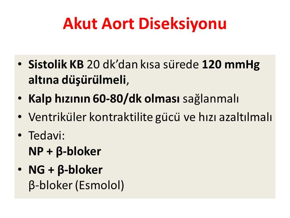 Akut Aort Diseksiyonu Sistolik KB 20 dk'dan kısa sürede 120 mmHg altına düşürülmeli, Kalp hızının 60-80/dk olması sağlanmalı.