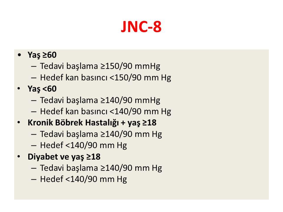 JNC-8 Yaş ≥60 Tedavi başlama ≥150/90 mmHg