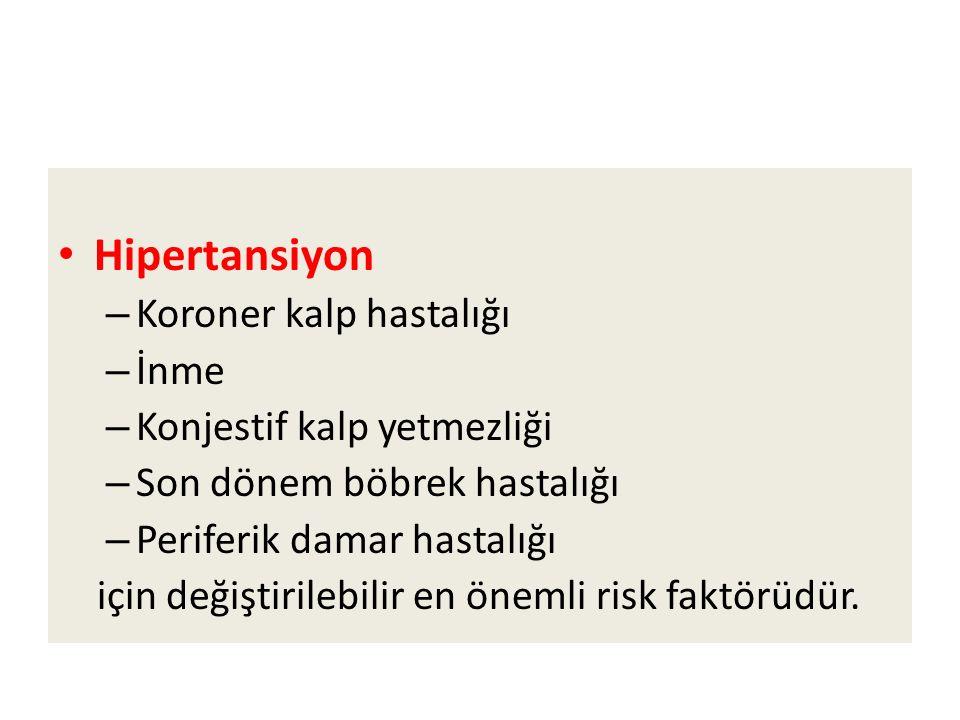 Hipertansiyon Koroner kalp hastalığı İnme Konjestif kalp yetmezliği
