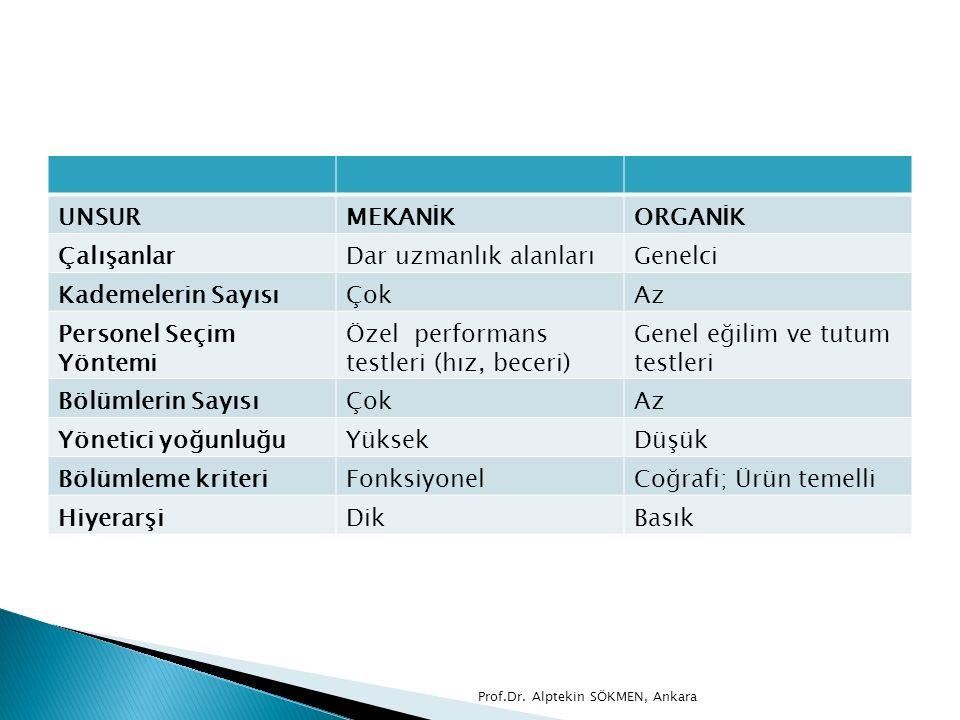 Personel Seçim Yöntemi Özel performans testleri (hız, beceri)