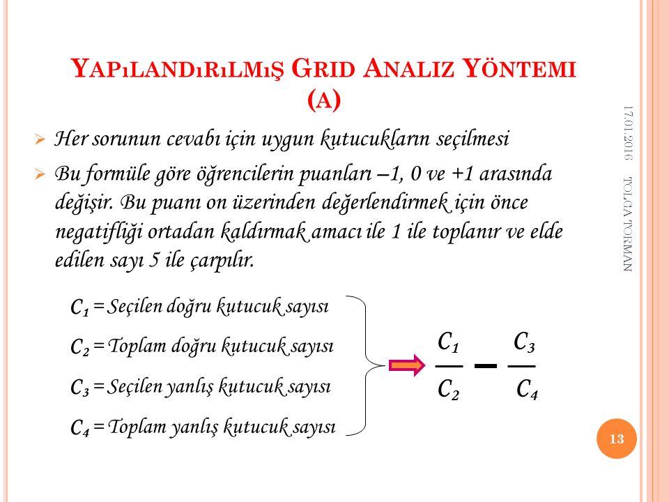 Yapılandırılmış Grid Analiz Yöntemi (a)