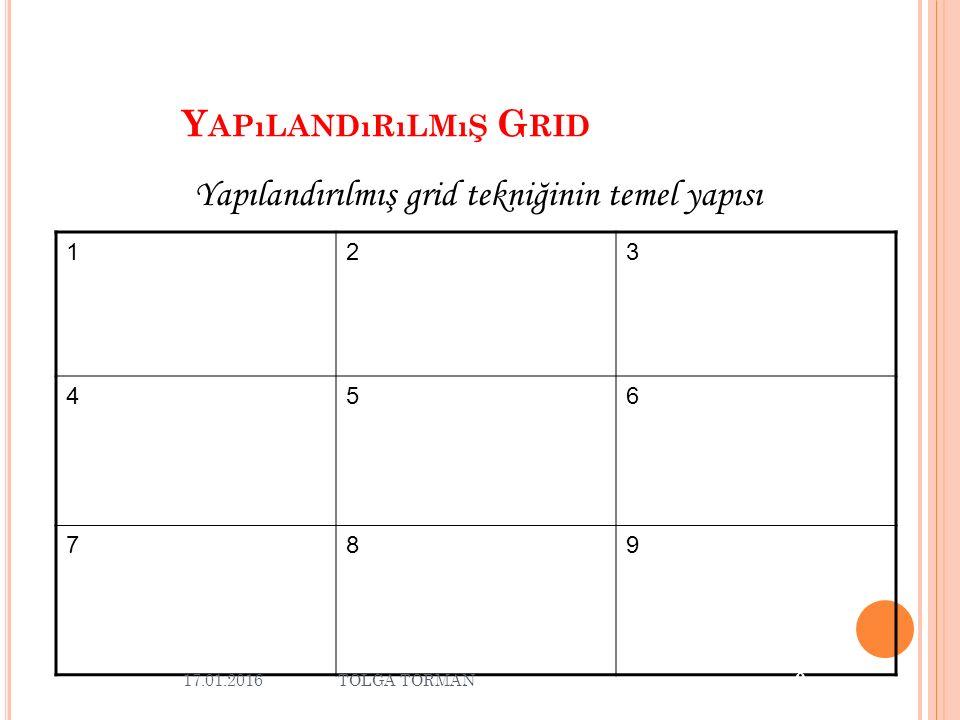 Yapılandırılmış grid tekniğinin temel yapısı