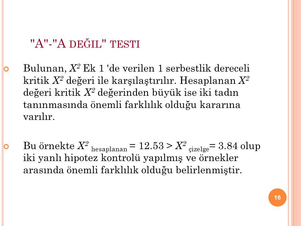 A - A değil testi