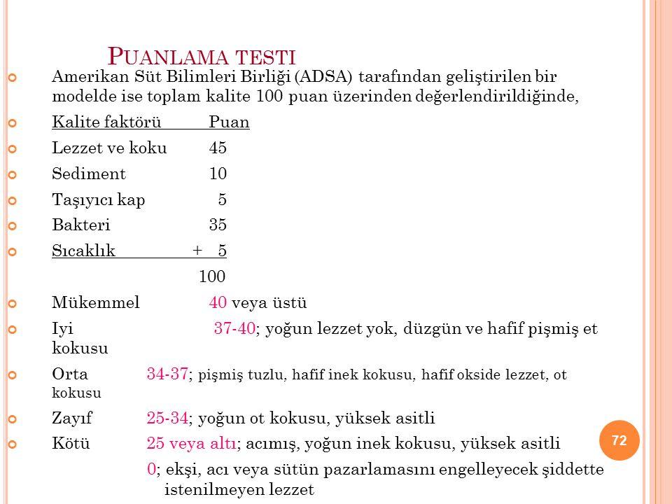 Puanlama testi Amerikan Süt Bilimleri Birliği (ADSA) tarafından geliştirilen bir modelde ise toplam kalite 100 puan üzerinden değerlendirildiğinde,