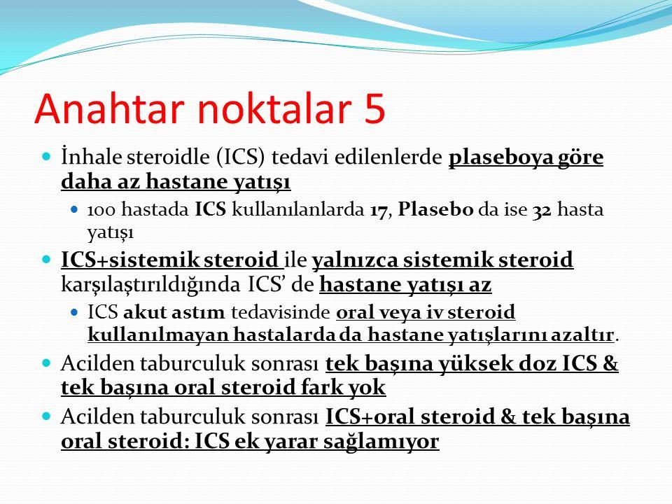 Anahtar noktalar 5 İnhale steroidle (ICS) tedavi edilenlerde plaseboya göre daha az hastane yatışı.