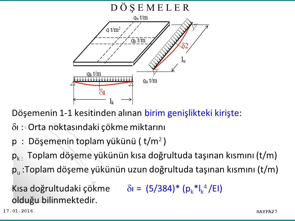 D Ö Ş E M E L E R Döşemenin 1-1 kesitinden alınan birim genişlikteki kirişte: ı : Orta noktasındaki çökme miktarını.