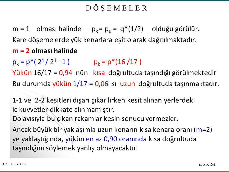 D Ö Ş E M E L E R m = 1 olması halinde pk = pu = q*(1/2) olduğu görülür. Kare döşemelerde yük kenarlara eşit olarak dağıtılmaktadır.