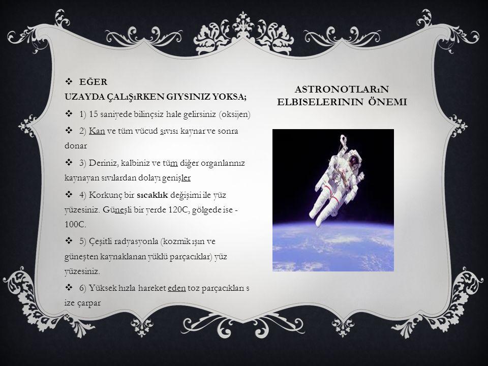 Astronotların Elbiselerinin Önemi