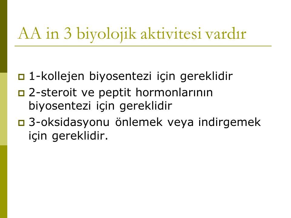 AA in 3 biyolojik aktivitesi vardır