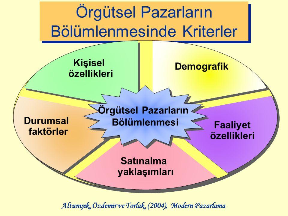 Örgütsel Pazarların Bölümlenmesinde Kriterler
