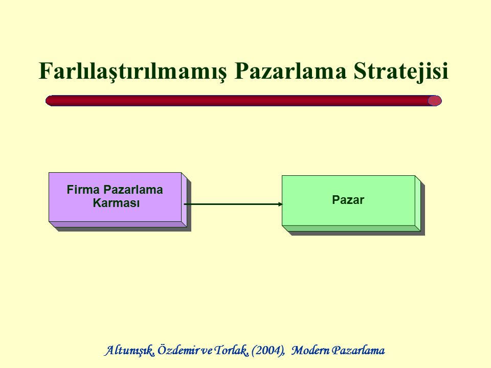Farlılaştırılmamış Pazarlama Stratejisi