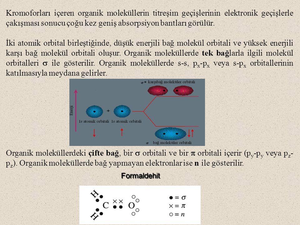 Kromoforları içeren organik moleküllerin titreşim geçişlerinin elektronik geçişlerle çakışması sonucu çoğu kez geniş absorpsiyon bantları görülür.