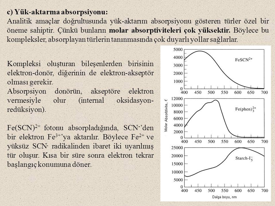 c) Yük-aktarma absorpsiyonu: