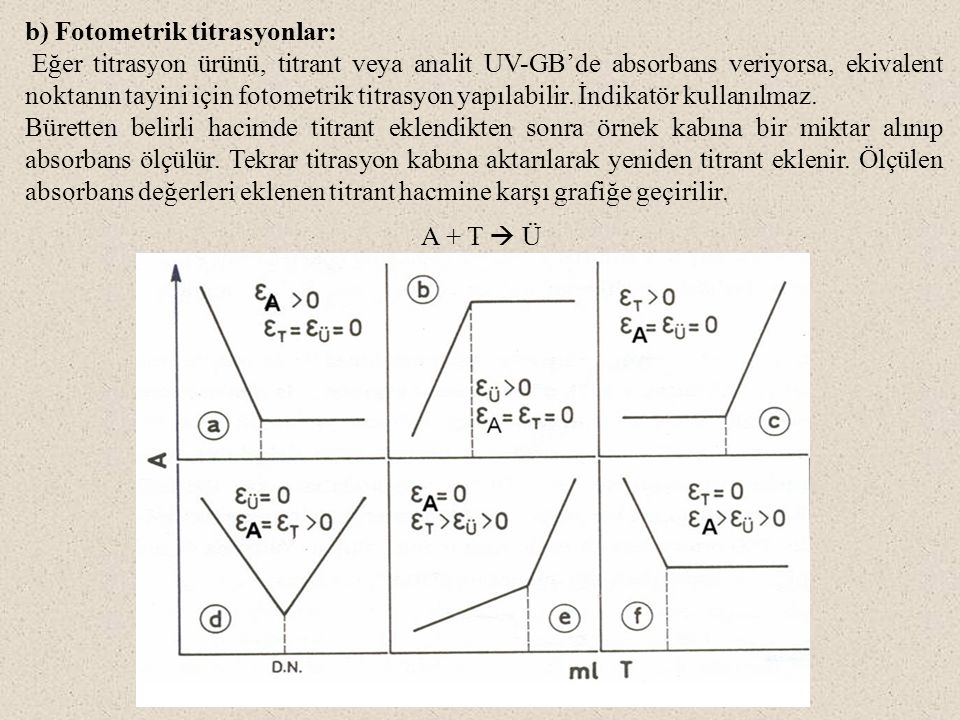 b) Fotometrik titrasyonlar: