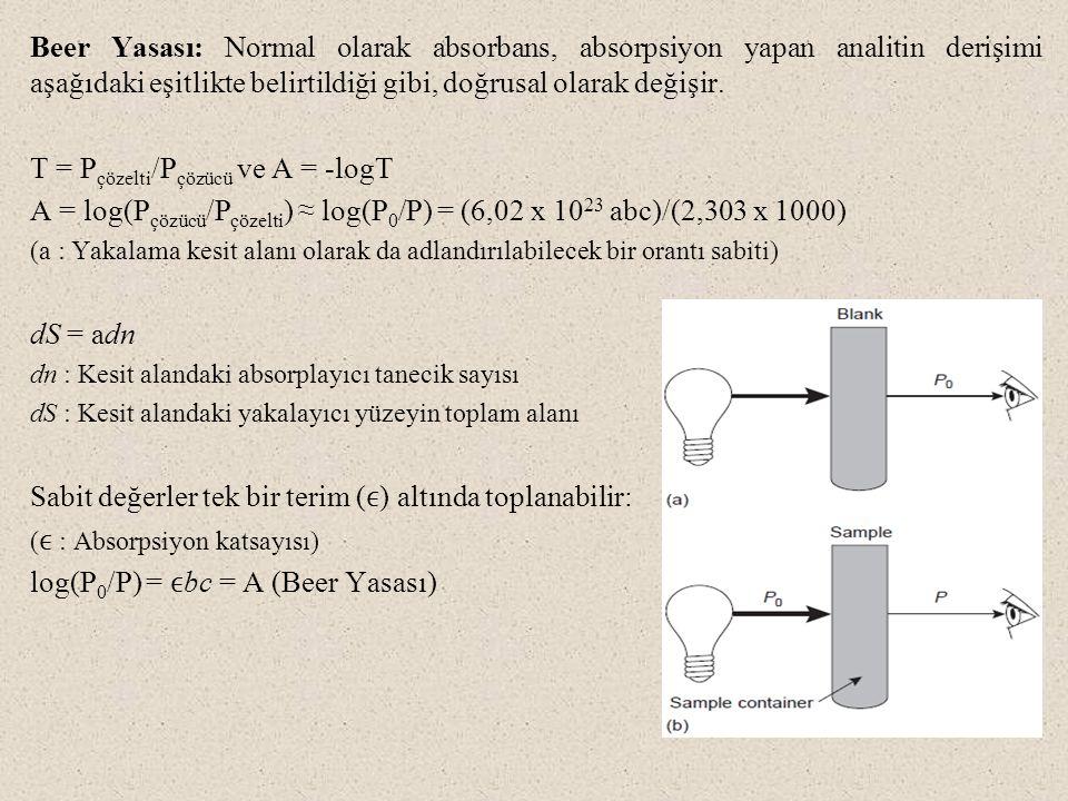 T = Pçözelti/Pçözücü ve A = -logT