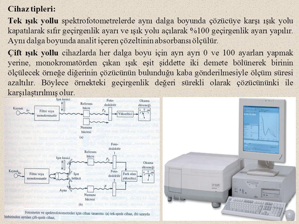 Cihaz tipleri: Tek ışık yollu spektrofotometrelerde aynı dalga boyunda çözücüye karşı ışık yolu kapatılarak sıfır geçirgenlik ayarı ve ışık yolu açılarak %100 geçirgenlik ayarı yapılır.