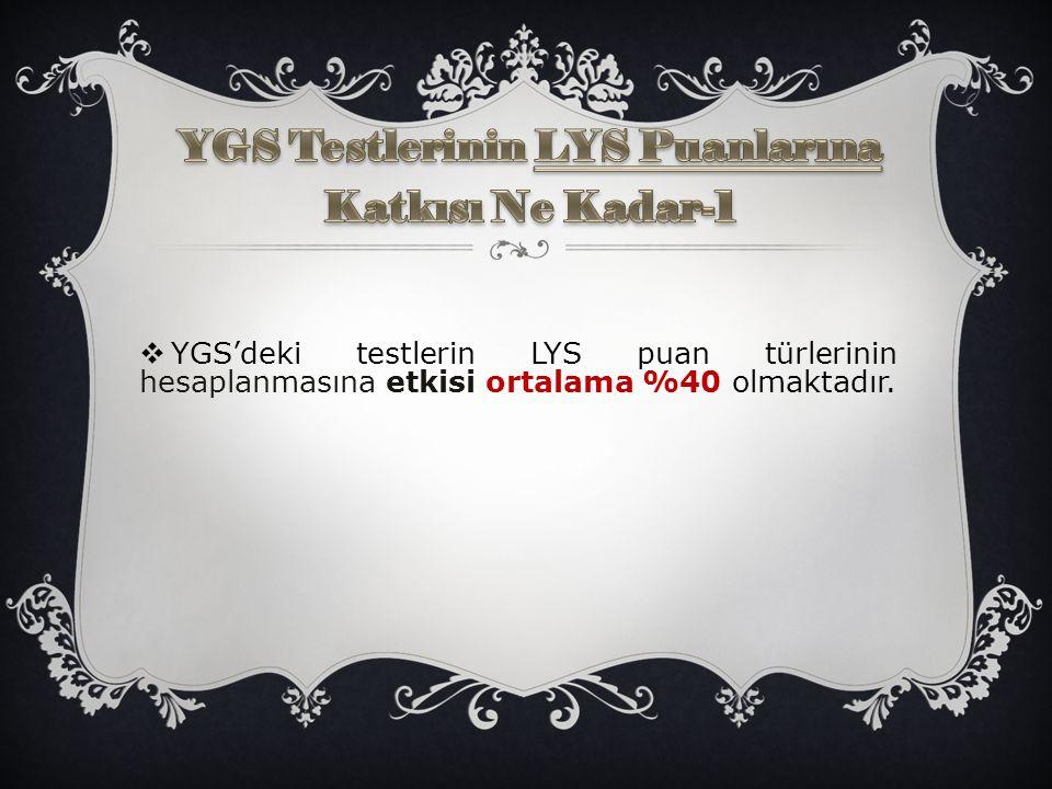 YGS Testlerinin LYS Puanlarına Katkısı Ne Kadar-1
