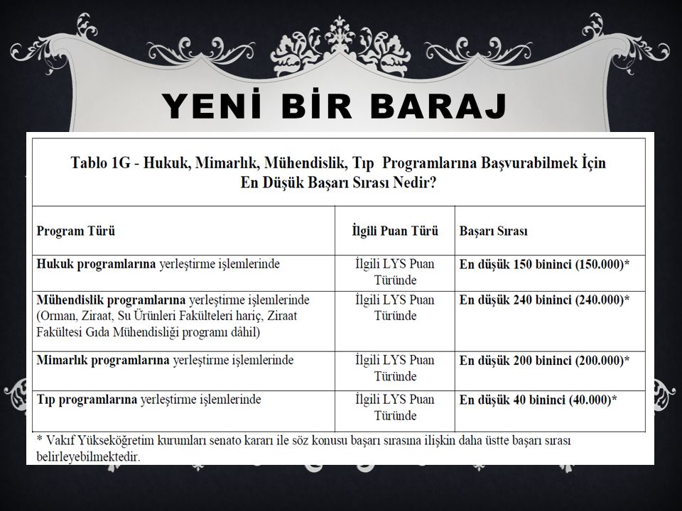 Yenİ Bİr Baraj