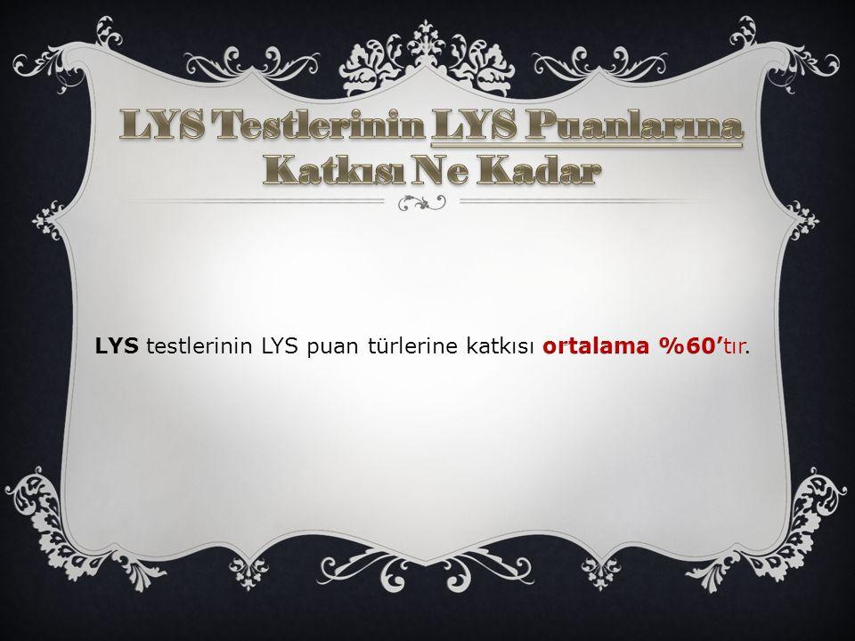 LYS Testlerinin LYS Puanlarına Katkısı Ne Kadar