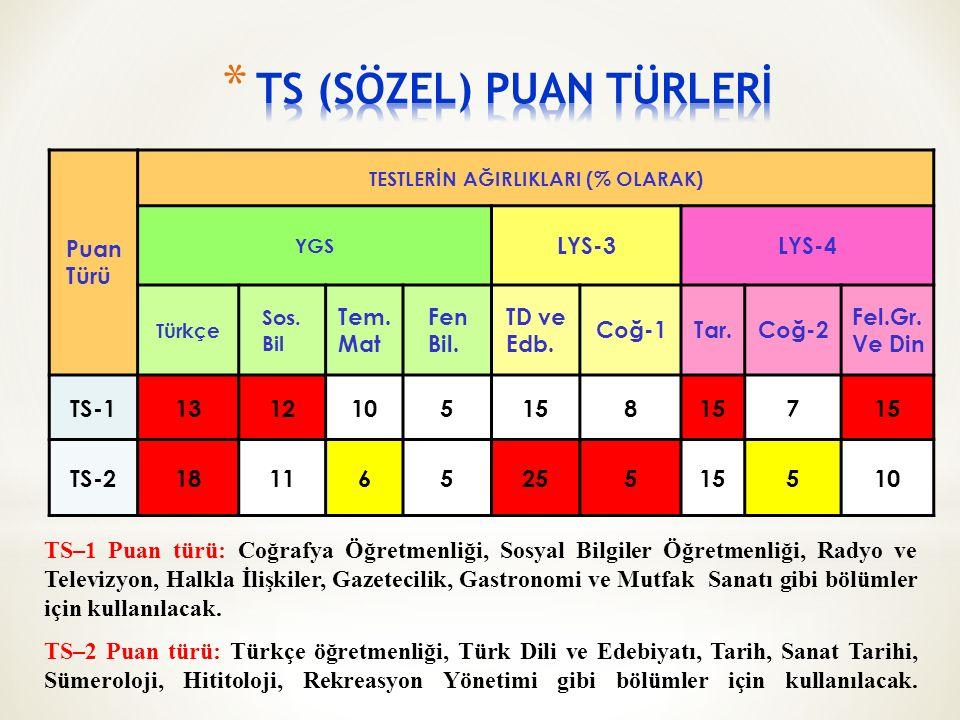 TS (SÖZEL) PUAN TÜRLERİ
