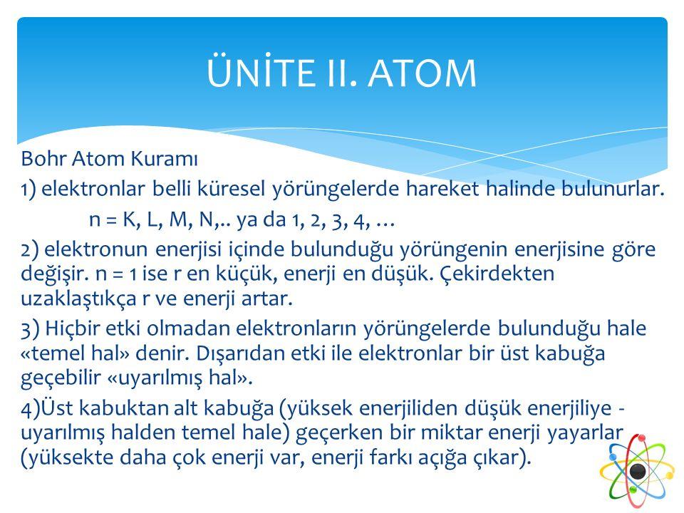 ÜNİTE II. ATOM